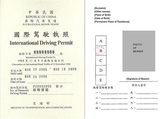 International Driving License in Bangalore